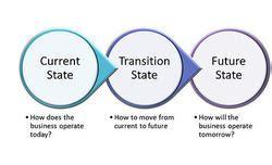 Essentials Of Corporate Finance 7Th Edition Homework
