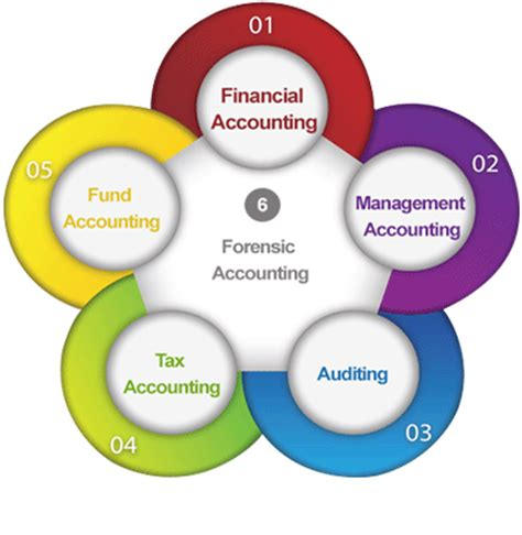 Essentials of corporate finance homework answers